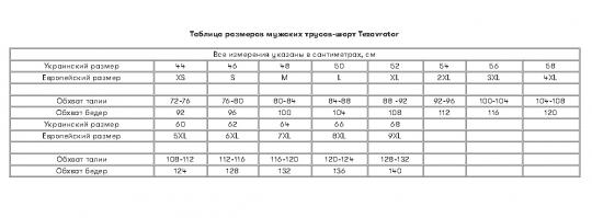 Трусы-шорты мужские Tezavrator МШ 950101 50 черные